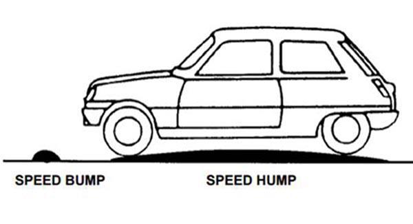 تفاوت سرعت گیر و سرعت کاه